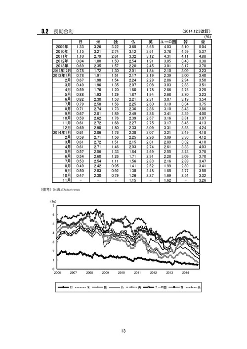 主要経済外務省000018853-page-013