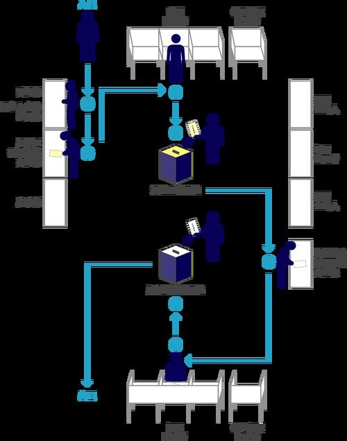 投票の流れ voting-flow