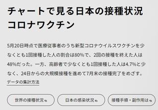 チャートで見る日本の接種状況コロナワクチン_日経