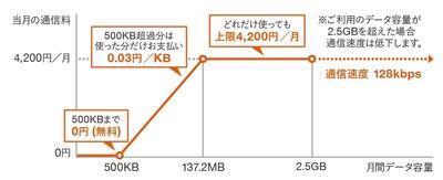 mb_double-teigaku-z_img_01
