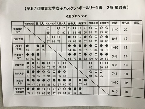 7EFC471F-7C3E-4F0E-A6BD-6C2E4732937F