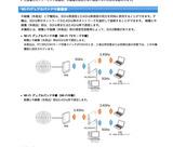 Wi-Fiデュアルバンド中継