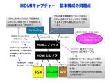 HDMIキャプチャ基本構成の問題点