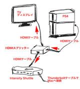 HDMI基本配線図