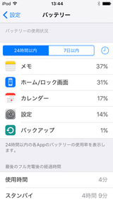 iPodtouch6バッテリー