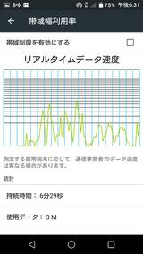 通信帯域グラフ