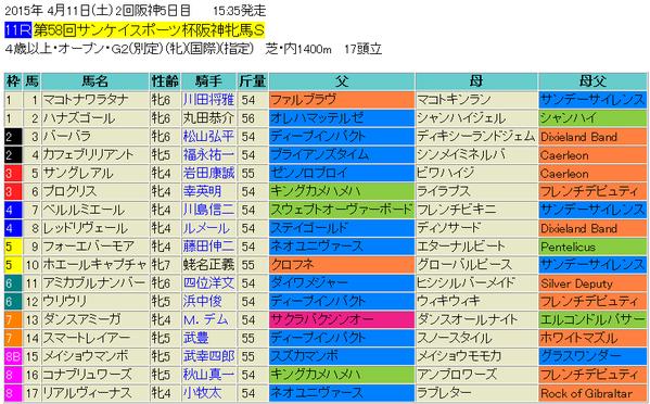 阪神牝馬S2015出馬表