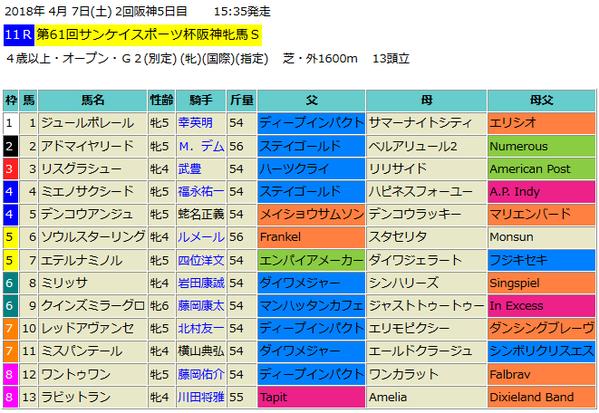阪神牝馬ステークス2018出馬表