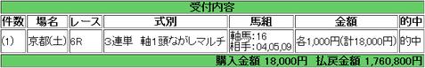 【馬券】<5月26日 俺の三連単【連】>