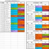 宝塚記念出馬表.JPG
