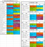 新潟2歳ステークス2017出走予定馬