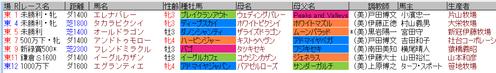 藤田騎手4月23日