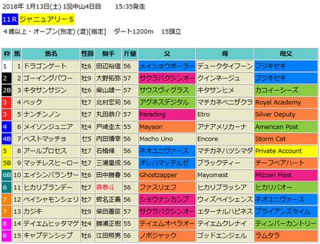 ジャニュアリーステークス2018予想