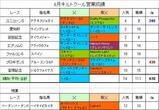6月キルトクール営業成績.JPG