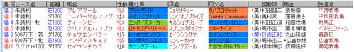 藤田騎手4月16日