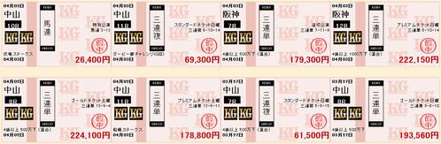 競馬劇場桜花賞