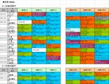 東京スポーツ杯2歳ステークス2017予想参考