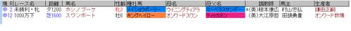 藤田菜七子3月6日