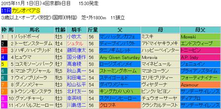 カシオペアステークス2015予想