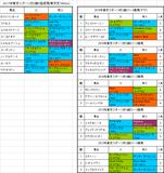 東京スポーツ杯2歳ステークス2017出走予定馬