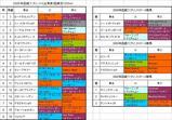 函館スプリントS出馬表.JPG