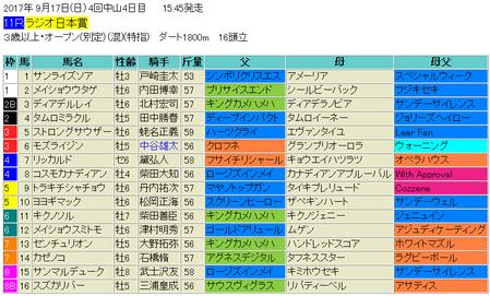ラジオ日本賞2017予想