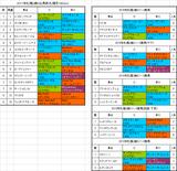 札幌2歳ステークス2017予想