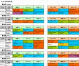 1回阪神第4週芝