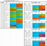 神戸新聞杯2017出馬表