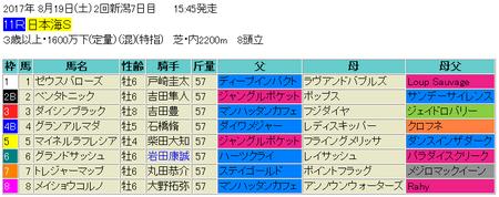 日本海ステークス2017予想