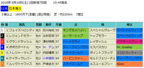 日本海ステークス2018予想