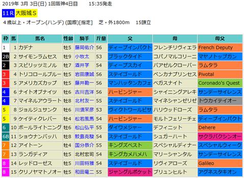大阪城ステークス2019予想