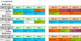 6月16日東京芝