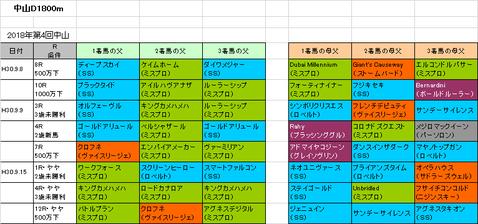 ラジオ日本賞2018予想参考