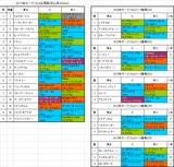 ホープフルステークス2017出馬表