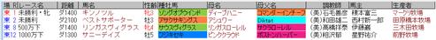 藤田騎手4月30日