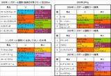 シンガポール国際C日本登録馬
