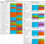 阪神カップ2017予想