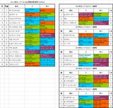セントウルステークス2017出馬表