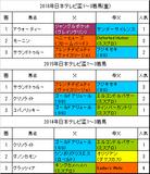 日本テレビ盃2017予想