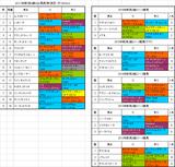 新潟2歳ステークス2017出馬表