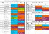 ラジオたんぱ賞出馬表.JPG