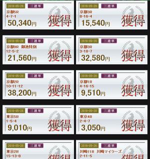 クロニクル安田記念