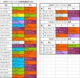 バーデンバーデンC登録馬の血統.JPG