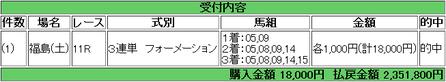 【馬券】<6月30日 俺の三連単【単】>