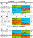 名古屋グランプリ2017予想