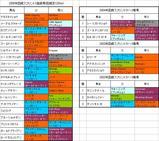 函館スプリントS登録馬の血統.JPG