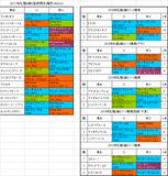 札幌2歳ステークス2017出走予定馬