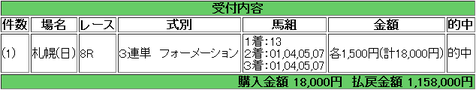 【馬券】<7月29日 竹>