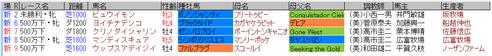 藤田菜七子5月8日